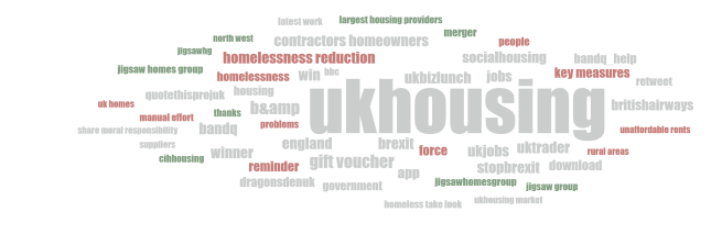 ukhousing -wordcloud